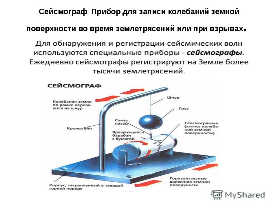 Сейсмограф. Прибор для записи колебаний земной поверхности во время землетряс...