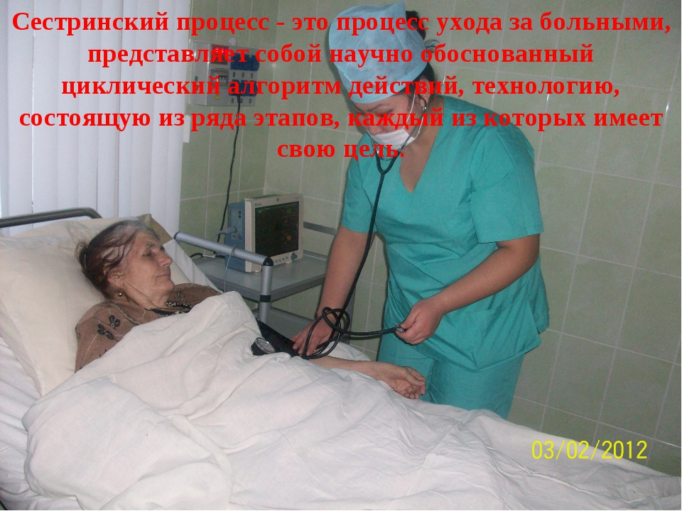 Сестринский процесс - это процесс ухода за больными, представляет собой научн...