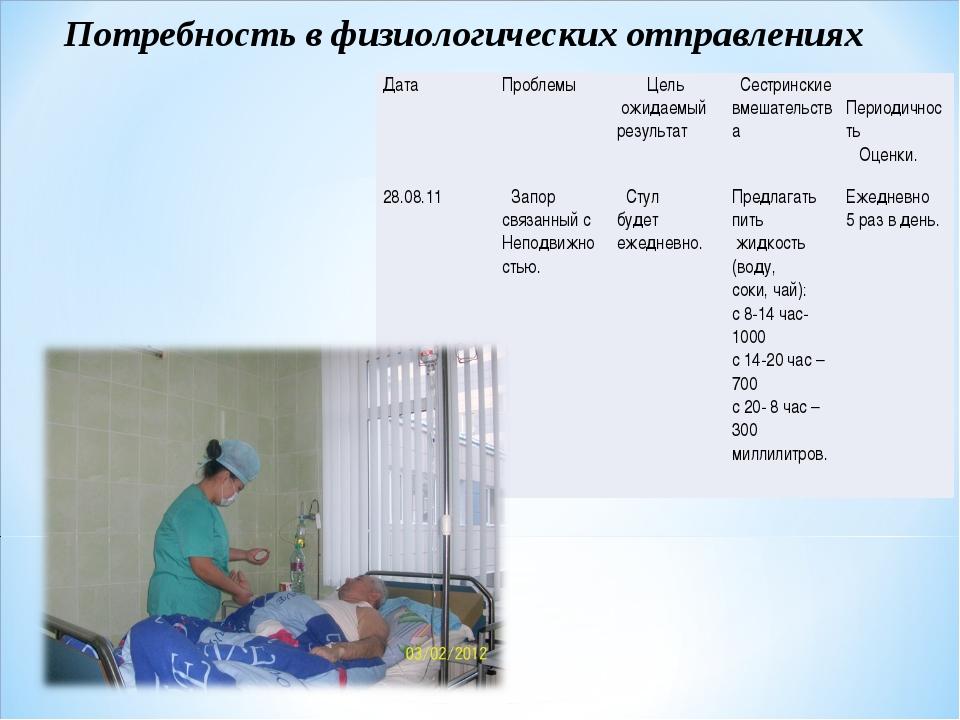 Потребность в физиологических отправлениях ДатаПроблемы Цель ожидаемый резу...