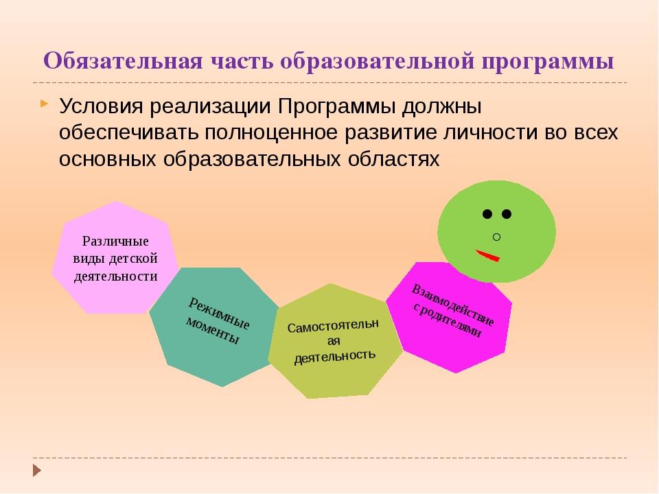 Обязательная часть образовательной программы Условия реализации Программы до...