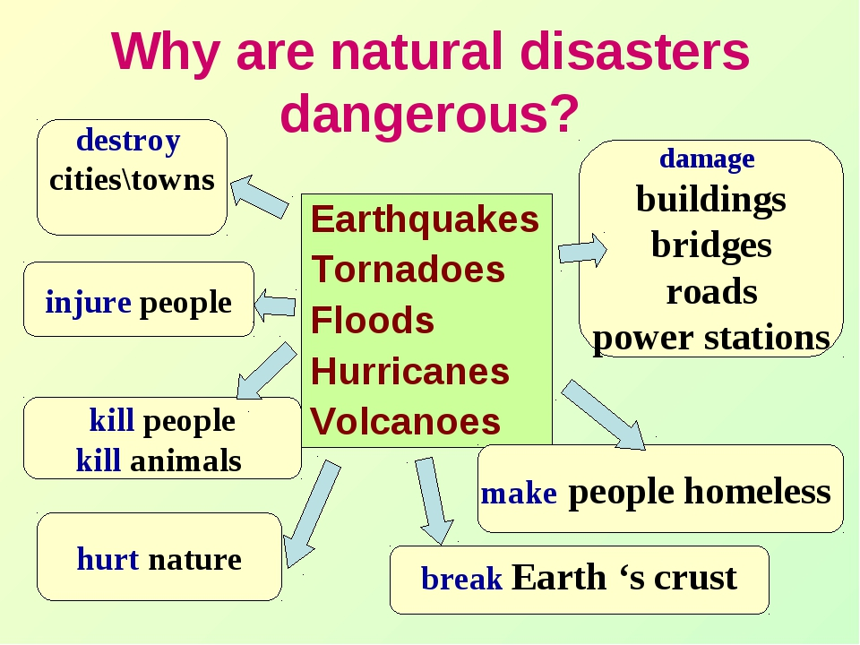 an analysis of the dangers of a hurricane in natural disasters of the united states