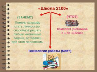 «Школа 2100» (ЗАЧЕМ?) Помочь каждому стать личностью, способной решать любые