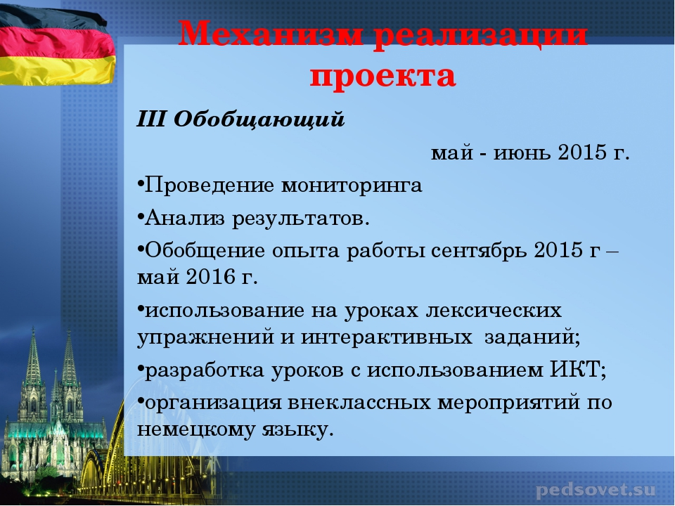 III Обобщающий май - июнь 2015 г. Проведение мониторинга Анализ результатов....