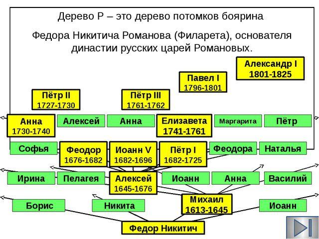 Дерево Р – это дерево потомков боярина Федора Никитича Романова (Филарета), о...