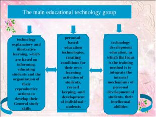 The main educational technology group technology explanatory and illustrative