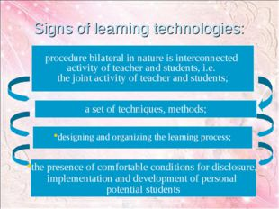 Signs of learning technologies: procedure bilateral in nature is interconnec