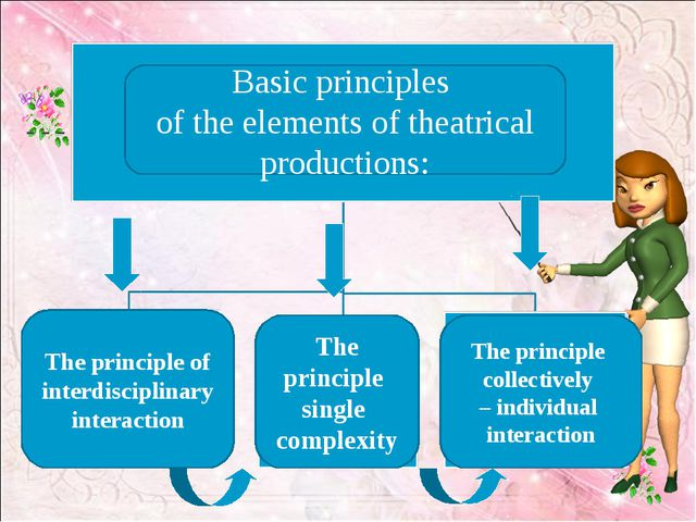- - - Basic principles of the elements of theatrical productions: The princi...