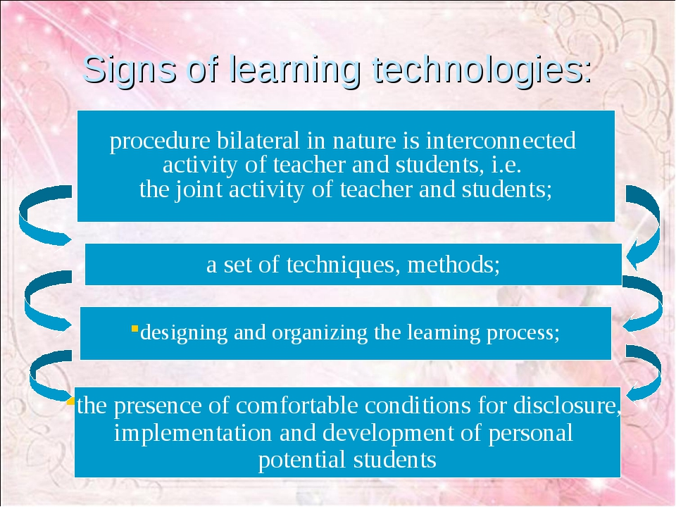 Signs of learning technologies: procedure bilateral in nature is interconnec...