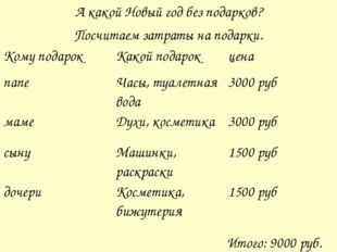 А какой Новый год без подарков? Посчитаем затраты на подарки. Итого: 9000 руб