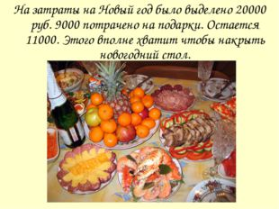 На затраты на Новый год было выделено 20000 руб. 9000 потрачено на подарки. О
