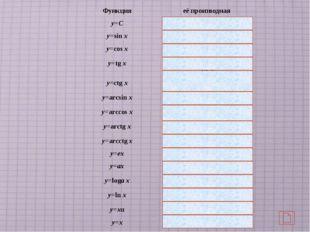 Первый вариант у = х0,1 у = у =10/х10 у =10/х1/10 у =10sinx у = log 3 у = si