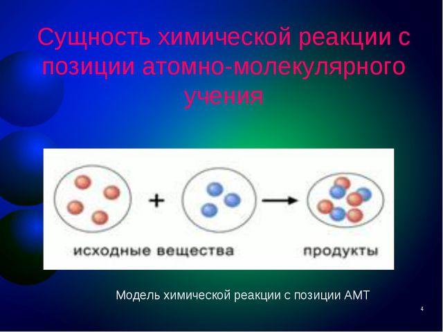Сущность химической реакции с позиции атомно-молекулярного учения Модель хими...