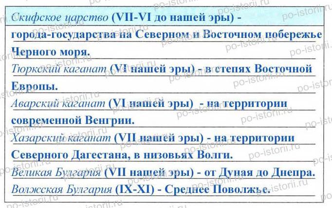 § 1. Древнейшие народы на территории России