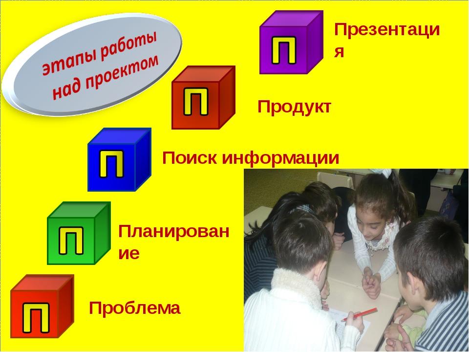 Презентация Продукт Поиск информации Планирование Проблема