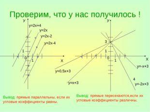 Проверим, что у нас получилось ! У Х у=2х+4 у=2х у=2х-2 у=2х-4 У Х 4 у=-х+3 В