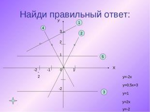 Найди правильный ответ: У Х 3 1 1 -2 -2 5 -2 3 2 2 1 -1 4 у=-2х у=0,5х+3 у=1