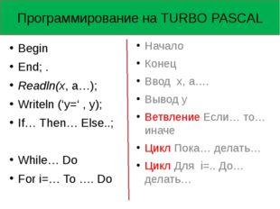 Программирование на TURBO PASCAL Begin End; . Readln(x, a…); Writeln ('y=' ,