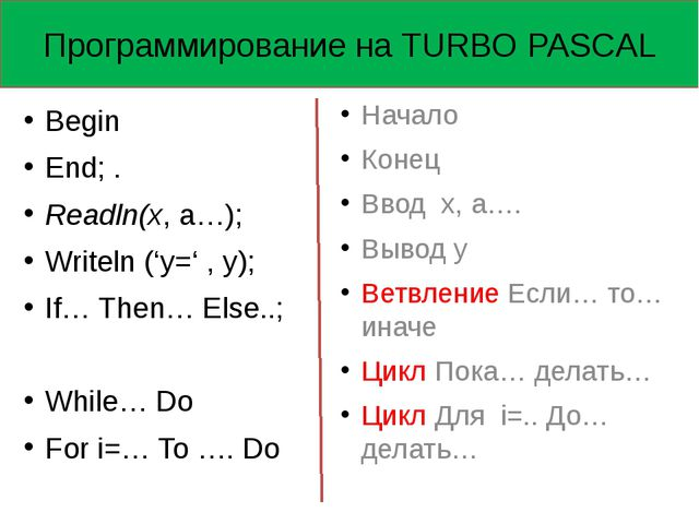 Программирование на TURBO PASCAL Begin End; . Readln(x, a…); Writeln ('y=' ,...
