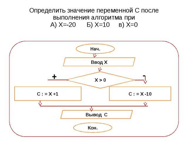 Определить значение переменной С после выполнения алгоритма при А) Х=-20 Б) Х...