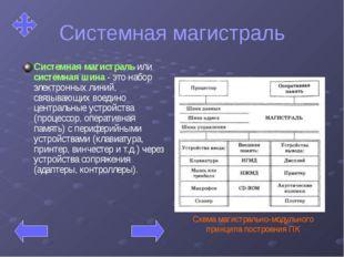 Системная магистраль Системная магистраль или системная шина - это набор элек