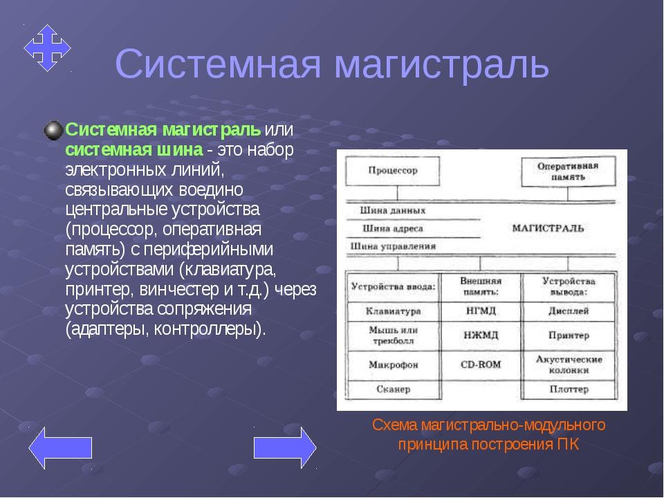 Системная магистраль Системная магистраль или системная шина - это набор элек...