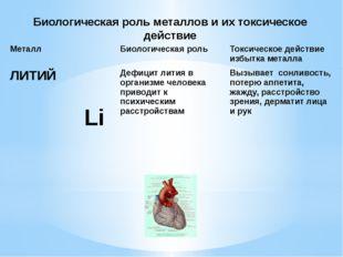 Биологическая роль металлов и их токсическое действие Металл Биологическая ро