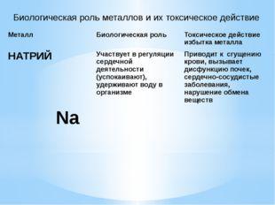 Биологическая роль металлов и их токсическое действие НАТРИЙ Na Участвует в р