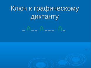 Ключ к графическому диктанту _ _ _ _ _ _ _