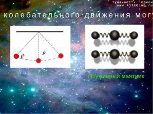 Пружинный маятник Примерами колебательного движения могут служить: Математич