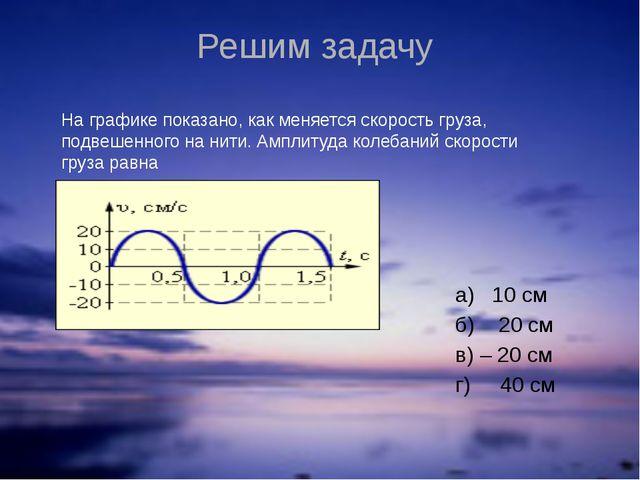 Решим задачу а) 10 см б) 20 см в) – 20 см г) 40 см На графике показано, как м...