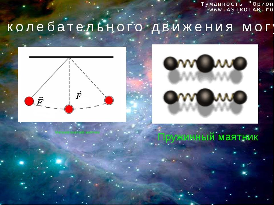 Пружинный маятник Примерами колебательного движения могут служить: Математич...