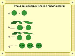 и 1) и 2) 3) , 4) _ _ _ ~~~~ _ _ _ ~~~~ _ _ _ ~~~~ , и Ряды однородных членов