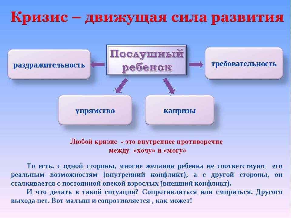 Любой кризис - это внутреннее противоречие между «хочу» и «могу»  То есть,...