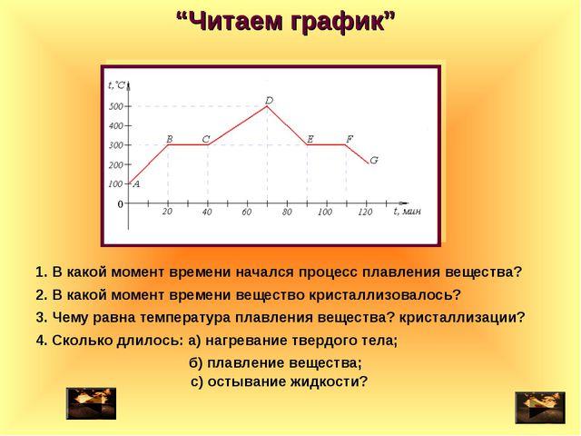 """""""Читаем график"""" 1. В какой момент времени начался процесс плавления вещества?..."""