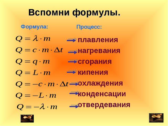Формула: Процесс: плавления нагревания сгорания кипения охлаждения конденсаци...