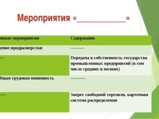 Мероприятия «___________» Основные мероприятия Содержание Введение продразвер
