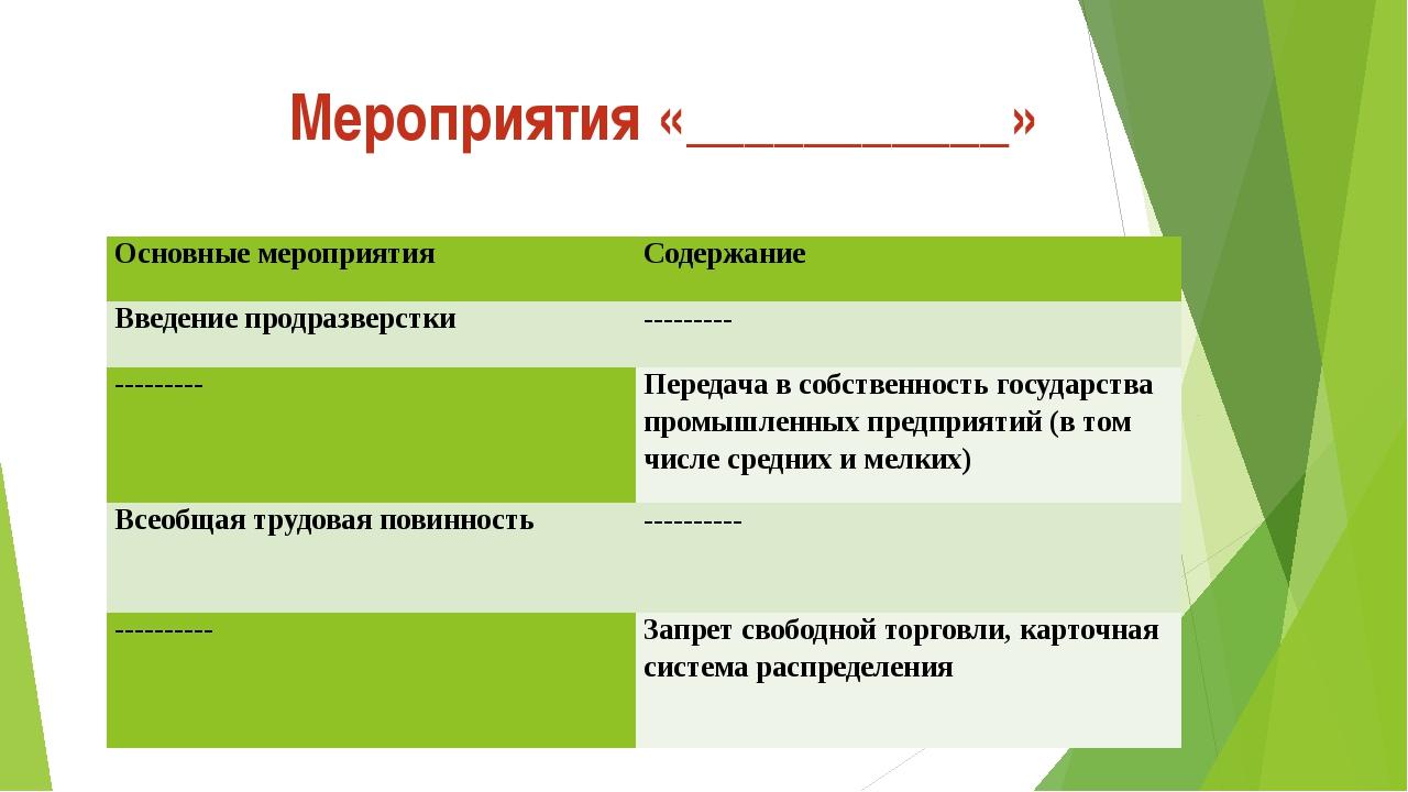 Мероприятия «___________» Основные мероприятия Содержание Введение продразвер...
