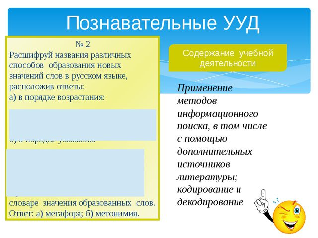 Познавательные УУД Содержание учебной деятельности № 2 Расшифруй названия раз...