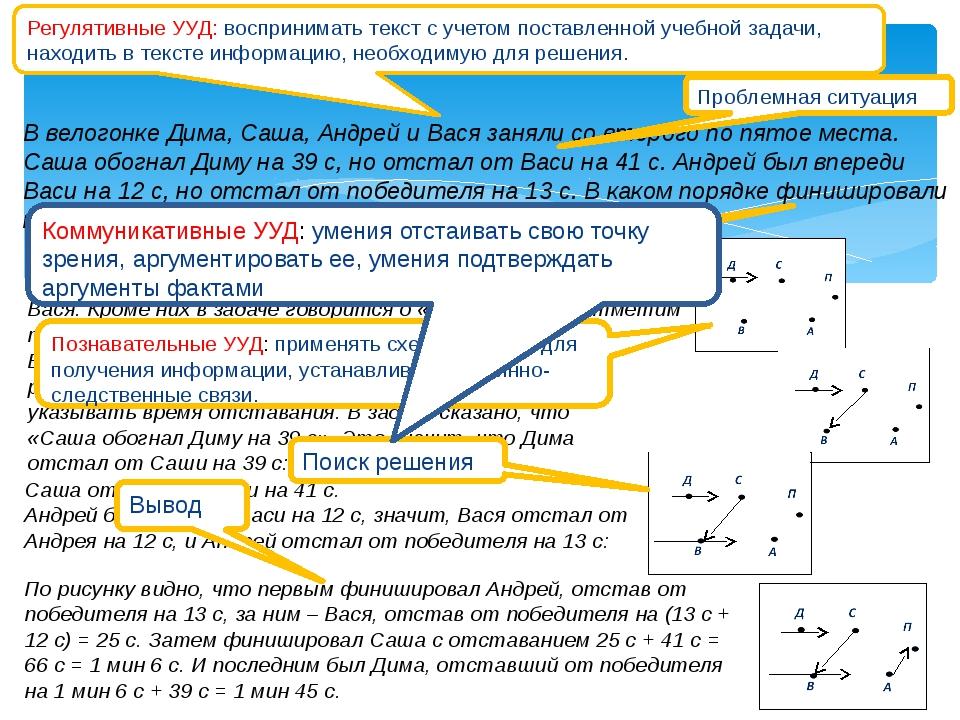 В велогонке Дима, Саша, Андрей и Вася заняли со второго по пятое места. Саша...