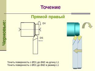 Прямой правый Черновые: Точение Точить поверхность с ØD1 до Ød2 на длину L1 Т