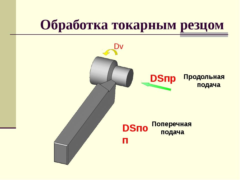 Обработка токарным резцом Поперечная подача Продольная подача DSпр DSпоп Dv