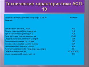 Технические характеристики генератора АСП-10 Значение  Значение Номинально