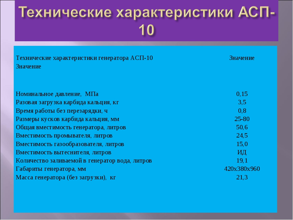 Технические характеристики генератора АСП-10 Значение  Значение Номинально...