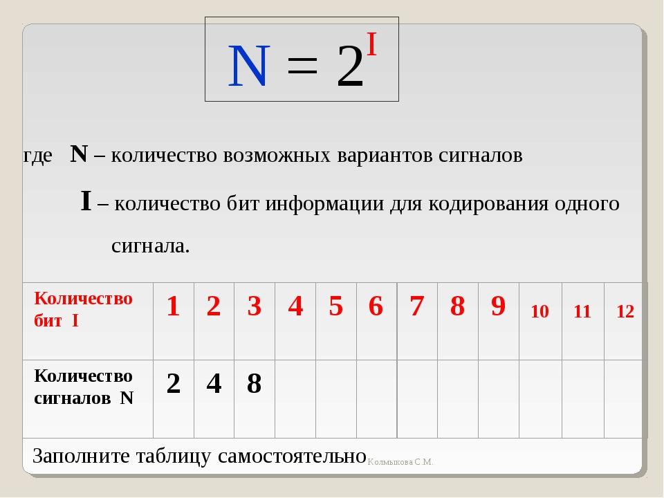 N = 2I где N – количество возможных вариантов сигналов I – количество бит ин...