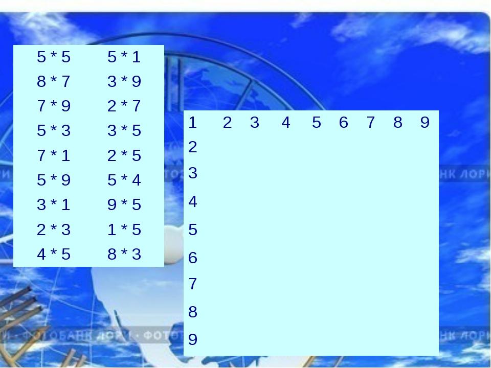5 * 5 5 * 1 8 * 7 3 * 9 7 * 9 2 * 7 5 * 3 3 * 5 7 * 1 2 * 5 5 * 9  5 *...