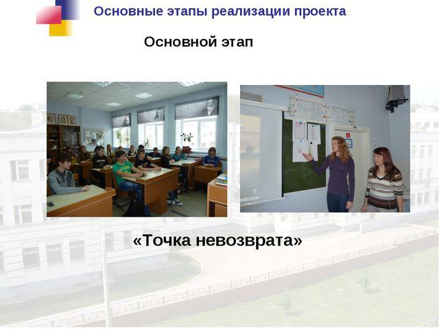 Основные этапы реализации проекта Основной этап «Точка невозврата»