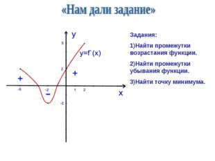 Задания: 1)Найти промежутки возрастания функции. 2)Найти промежутки убывания