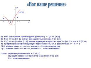 Нам дан график производной функции у = f`(х) на [-5;2] f`(x) < 0 на (-3;-1),