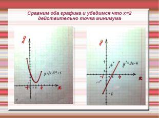 Сравним оба графика и убедимся что х=2 действительно точка минимума