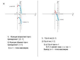 а) У=-(Х+1) 2 -2 Функции возрастают при х принадлежит [-2; -1] -4 f'(x)>0 на